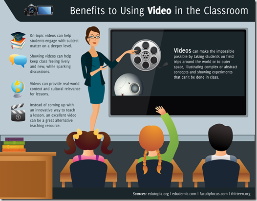 11-Reasons-Every-Educator-Needs-a-Video-Strategy1