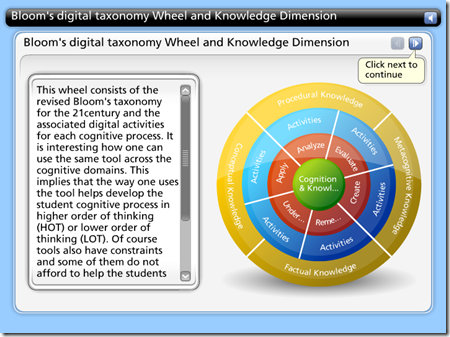 Updated Bloom's Taxonomy for the Digital Age